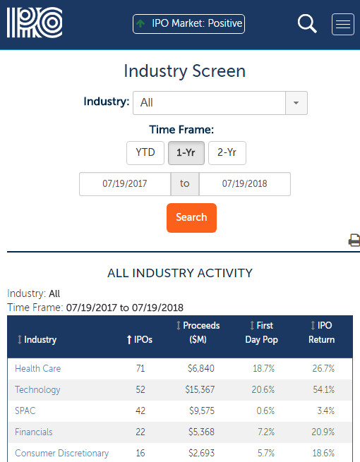 IPO Pro industry screen.