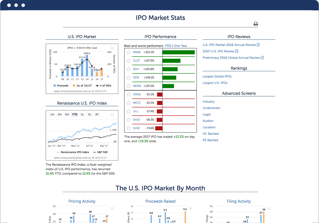 IPO Pro stats landing page.